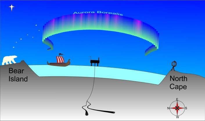 Energirike partikler fra solen slynges mot Jorden og danner vakkert nordlys, men påvirker samtidig instrumentene som bestemmer retning på borekronen. (Foto: (Illustrasjon: Knut Steinnes))