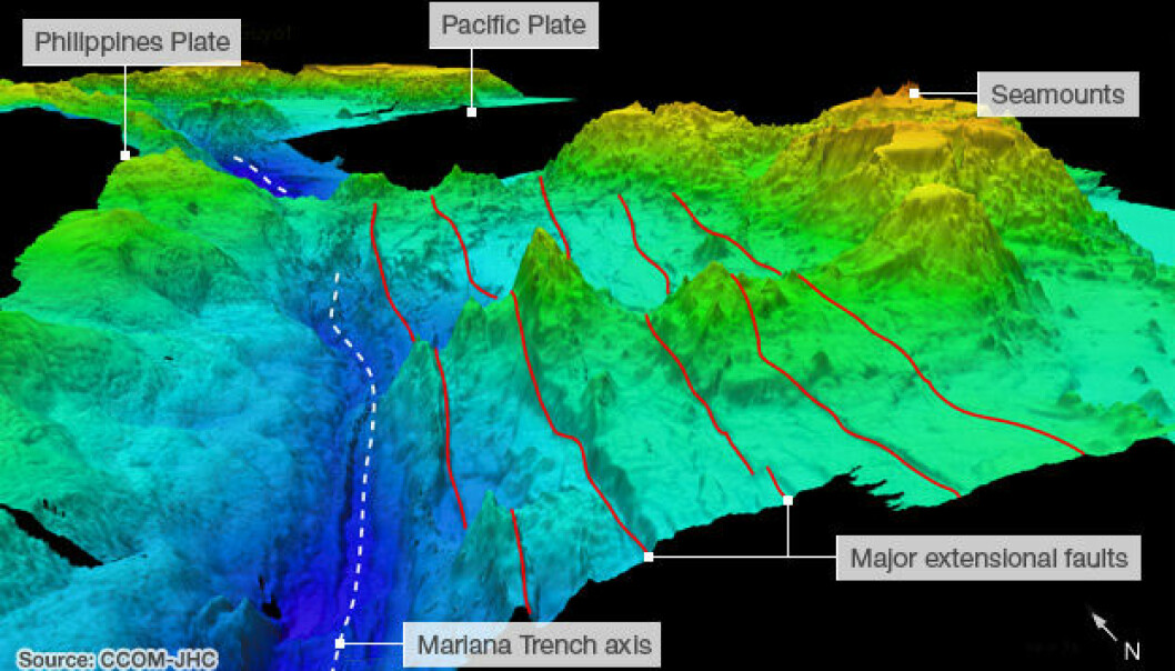 En 3d-modell av Marianegropen.  (Bilde: Center for Coastal and Ocean Mapping - Joint Hydrographic Center)
