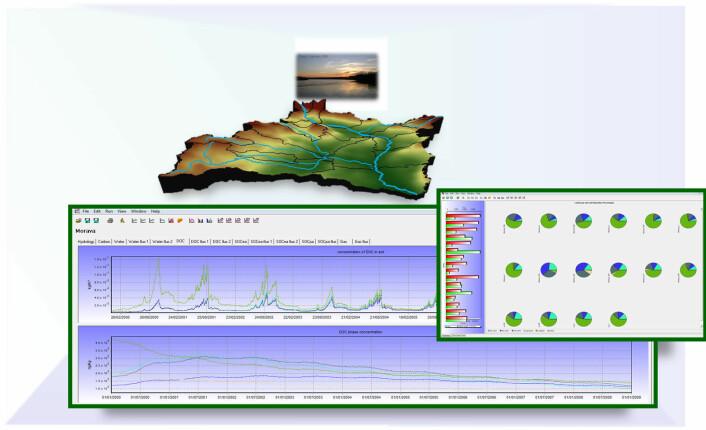 Slik ser det ut når INCA simulerer kjemiske stoffers påvirkning på miljøet i Moravaelven. (Foto: (Grafikk: Luca Nizzetto, NIVA))