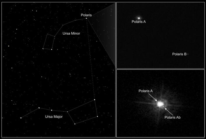 Polstjernen Polaris er den sterkste stjerna i stjernebildet Lille hund, Ursa Minor. Den består egentlig av fire stjerner. I bildene til høyre er den fotografert med romteleskopet Hubble. Øverst sees den sterkeste stjerna i firkløveret, Polaris A, og en av følgestjernene, Polaris B. Nederst skimtes såvidt den andre følgestjerna, Polaris Ab, tett inntil Polaris A. To andre stjerner i firkløveret går lengre unna. De synes ikke i fotografiet. (Foto: NASA)