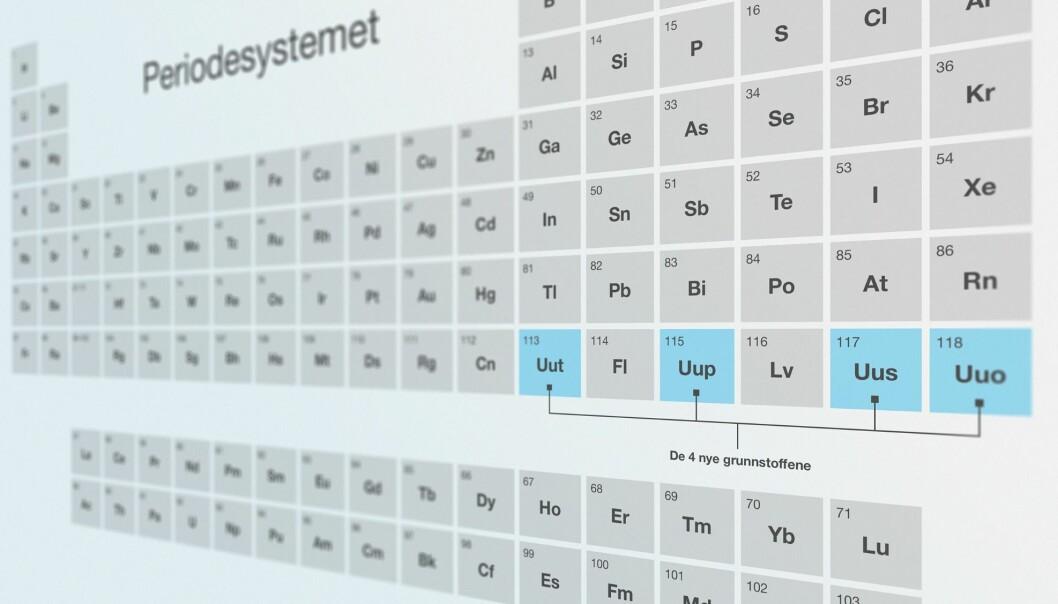Dette er de fire nye grunnstoffene i periodesystemet. (Foto: Marius Lundgård, NRK)