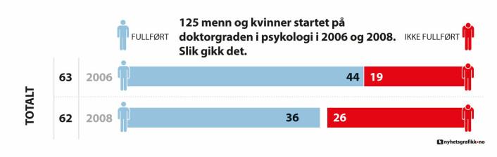 (Foto: (Ill.: for forskning.no: Nils K. Reppen, nyhetsgrafikk.no))