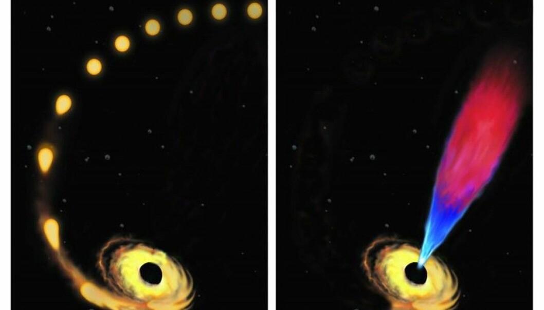 Denne illustrasjonen viser hvordan stjerna blir sugd mot det sorte hullet og deretter revet i stykker (t.v.). På bildet til høyre avgir det sorte hullet en jetstråle fra plasma-gassen som kommer fra den ødelagte stjerna. (Foto: Amadeo Bachar, Johns Hopkins University)