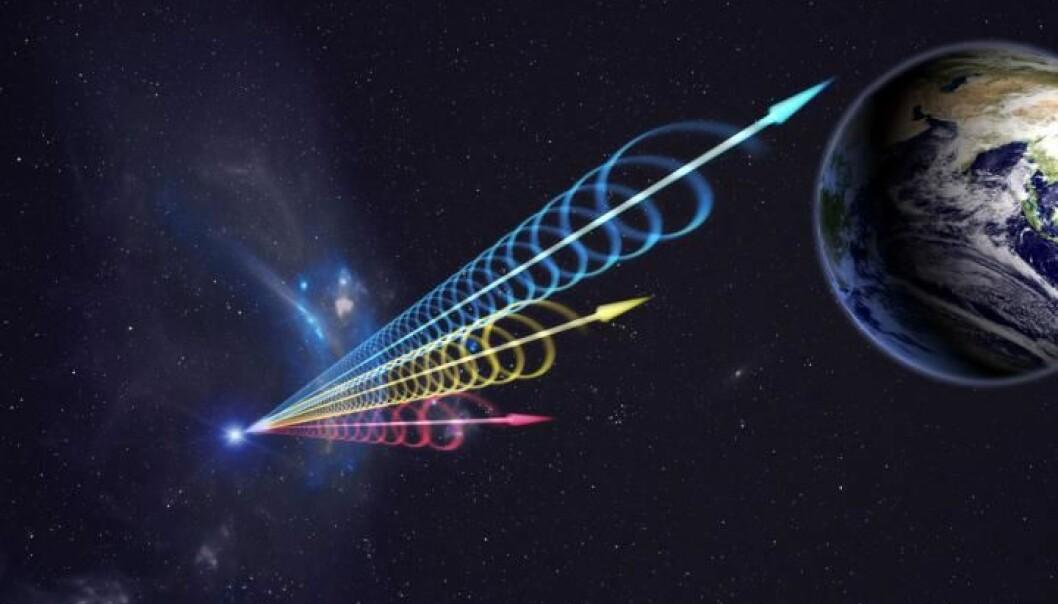 Dette er en illustraasjon av en FRB som kommer til jorda. De forskjellige fargene viser at signalet kommer i forskjellige bølgelengder til jorden. (Bilde: Jingchuan Yu, Beijing Planetarium)