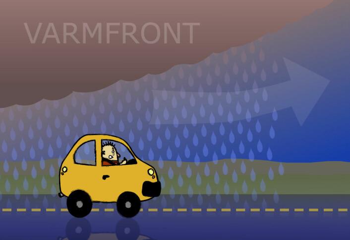 Kald luft erstattes av varm luft. Det begynner å regne, men bakken er fortsatt iskald. Dermed fryser nedbøren når den treffer overflaten og det blir speilblankt på fortau og veier. Dette er ikke underkjølt regn – men regn som fryser på bakken.  (Foto: (Figur: Arnfinn Christensen/forskning.no))