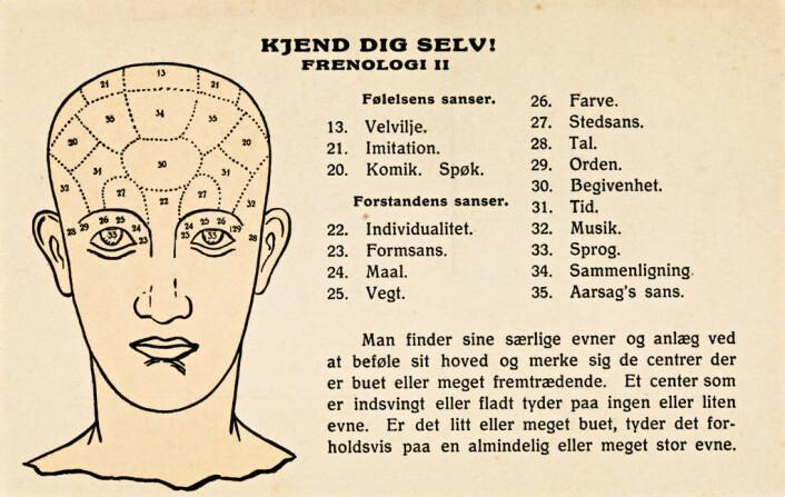Norsk postkort med en kort innføring i frenologiens verden. (Foto: (Bilde: Ukjent opphav/Nasjonalbiblioteket.))