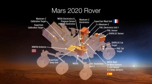 Norsk jakt på Mars-mysterier