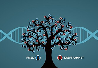 Family's hereditary cancer gene found
