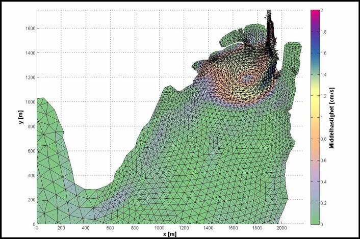 Modellen av havnebassenget i Moss viser tydelig den karakteristiske virvelen som skapes av strømmen fra Mossekanalen. (Foto: (Illustrasjon: Høgskolen i Buskerud og Vestfold))