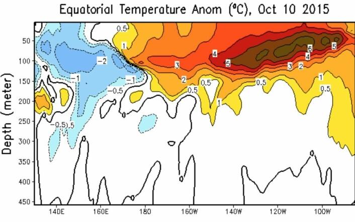 Mye varmt vann under havoverflaten ved ekvator øst i Stillehavet 10. oktober. (Bilde: NOAA)