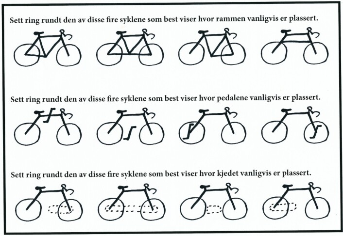 Multiple choice, tilpasset landeveien. (Foto: (Tegning: Eivind Torgersen, Norsk institutt for strektegning))