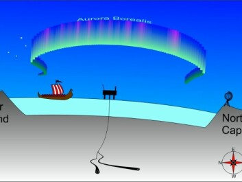 Energy-rich solar particles are hurled towards the Earth and generate beautiful northern lights, but also affect the instruments that determine the direction of the drill head. (Illustration: Knut Steinnes)