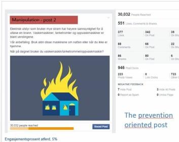 Dette er den ene posten Gjensidige sendte ut en dag i februar. Den informerer om hvordan vi kan forebygge brann, og fikk mest synlig respons.  (Foto: (Skjermdump: Facebook))