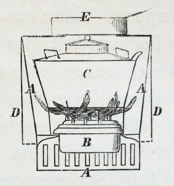 """""""Kogemaskinen"""". Brukt under sledereisene på Frans Josefs land. Payer 1877, s. 207. (Foto: (Tegning: Julius Payer))"""