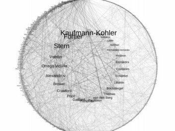 This illustration shows the names and networks amongst the lawyers that dominate international investment arbitration. (Illustration: UiO)