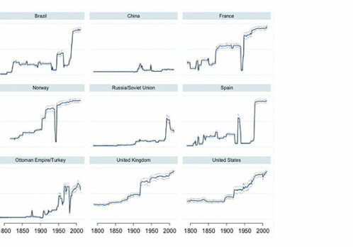What democracy looked like 200 years ago