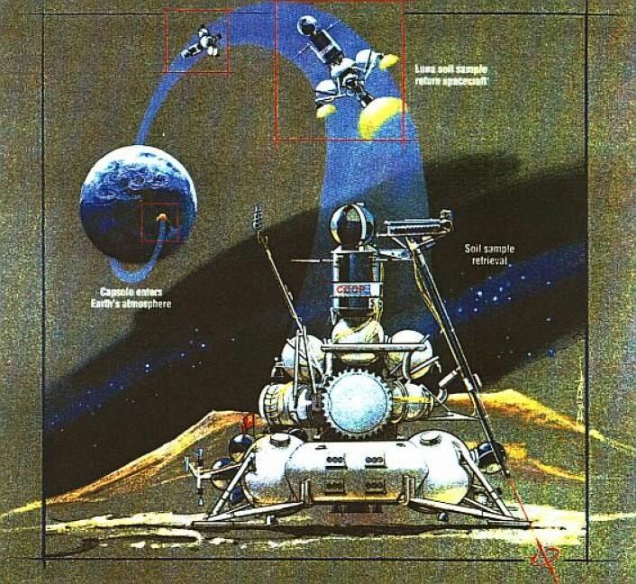 Luna 24 returnerte måneprøver i 1976. Nå planlegger russerne en oppfølger som skal kartlegge hvor en eventuell russisk månebase kan ligge. (Foto: (Illustrasjon: NASA))
