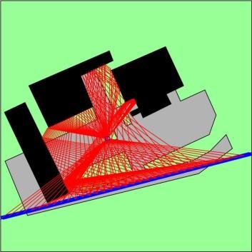 Illustrasjonen viser lydbildet fra en trafikkert vei (blå horisontal linje) slik det vil forestille seg for en person plassert midt i bildet (blå ring). Det svarte er bygg, det grå er asfalt og det grønne indikerer plen. De røde stripene er lydbaner som markerer veiene lyden tar fra bilvei til lytter. I tillegg er linjer der lyd reflekteres og bøyes av på grunn av bygg i nærheten, tegnet inn. (Foto: (Grafikk: Sintef))