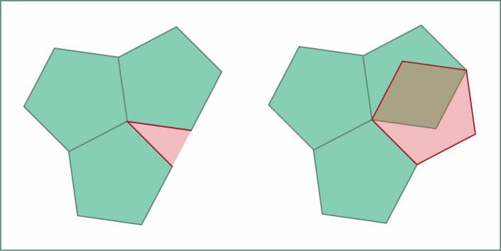 Den får det ikke helt til, den regulære femkanten. Enten blir det gapende hull, som til venstre, eller så blir det grove overlappinger, som til høyre. (Foto: (Illustrasjon: Solveig Borkenhagen))