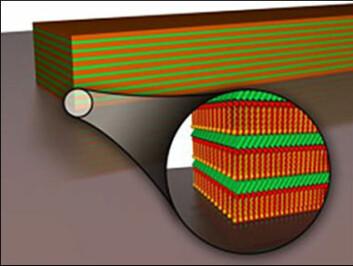 Grafikken viser det mønsteret som har blitt skapt ved hjelp av såpen. De gule og røde molekylene er såpe, som sørger for at de grønne molekylene ordne seg i lag. (Foto: (Grafikk: Merlin von Soosten) )