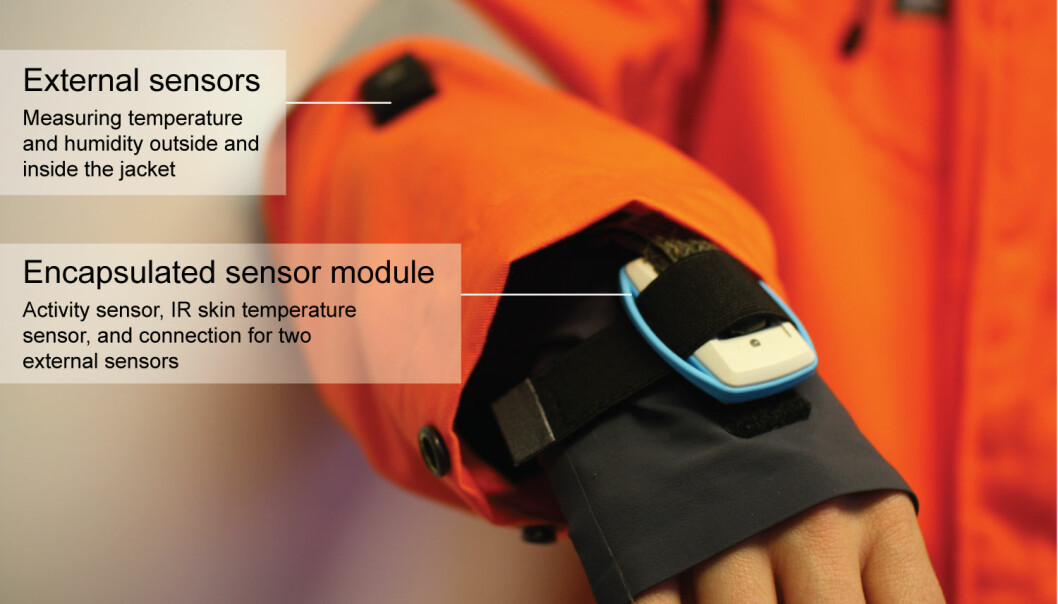 Her er en av prototypene som nå skal videreutvikles for å overvåke folk som jobber i arktisk klima.  (Foto: Sintef)