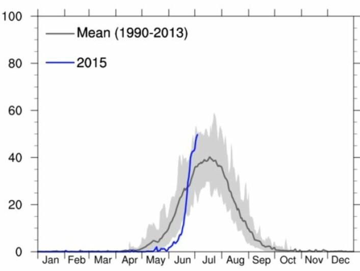 Heftig smelting på Grønland i disse dager. (Bilde: DMI)