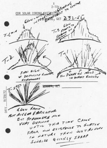 Denne tegningen av soloppgangen med mystisk glød og stråler gjennom en tynn sky ble laget av en astronaut på Apollo 17 i bane rundt månen i 1972. Data fra LADEE viser at støvskyen er mye tynnere enn hva astronautene så. Disse gamle observasjonene er derfor fortsatt et mysterium. (Foto: (Bilde: NASA))