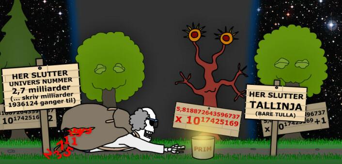 Så er vår matematiker ved reisens slutt. Ikke fordi tallinja er slutt, men fordi kreftene ikke strakk til. Dette er det aller største primtallet som foreløpig er kjent. Vår matematiker har måttet bite i gresset. Men nye matematikere med større regnekraft vil komme enda lenger. Tar det slutt noen gang? Det vet vi ikke. (Illustrasjon: Arnfinn Christensen. Foto: ESO, Creative Commons)