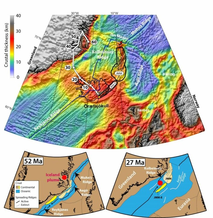 Figure 2: Crustal thickness map based on gravity inversion and location of the Iceland plume (white star symbols in 10 Myr intervals) relative to Greenland back to 60 Ma. The 'classic' Jan Mayen Microcontinent (JMM) is ~500 km long (shown with four continental basement ridges), and crustal thicknesses are ~18-20 km. In this study, Torsvik and collaborators extend JMM 350 km south-westwards beneath southeast Iceland (JMM-E), and calculate maximum crustal thicknesses of ~32 km. The lower panels show plate reconstructions at 52 Ma (shortly after initiation of seafloor spreading) — and at 27 Ma — when the Ægir Ridge was abandoned and JMM and JMM-E permanently became part of Eurasia.