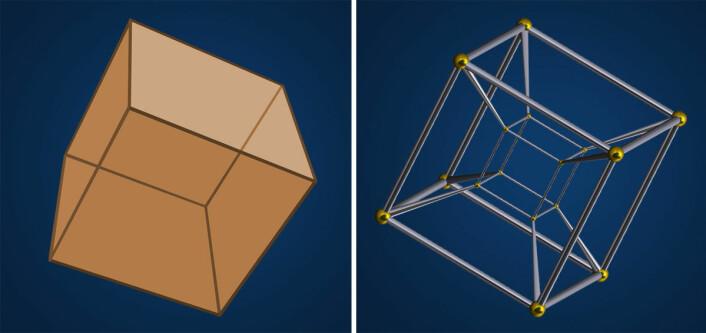 """Til venstre: Vi kan forestille oss at denne tredimensjonale terningen «popper» ut i rommet fra den flate skjermen, fordi vi selv er romlige, tredimensjonale. Til høyre: En firedimensjonal terning, en tesserakt, projisert ned i tre dimensjoner, og videre i to på skjermen, gir oss ingen opplevelse av dens firedimensjonale form, fordi vil selv ikke kan sanse og oppleve fire dimensjoner. (Foto: (Figur: Montasje av forskning.no. Kube: DTR, <a href=""""http://creativecommons.org/licenses/by-sa/3.0/deed.en"""">Creative Commons</a>. Tesserakt: Robert Webb, <a href=""""http://www.software3d.com/Stella.php"""">Stella Software</a>.))"""