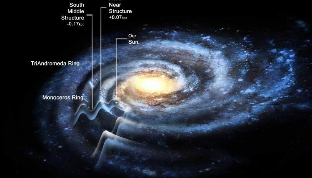 Forskerne mener Melkeveien har en utstrekning på 150.000 lysår. (Illustrasjon: Rensselaer Polytechnic Institute)