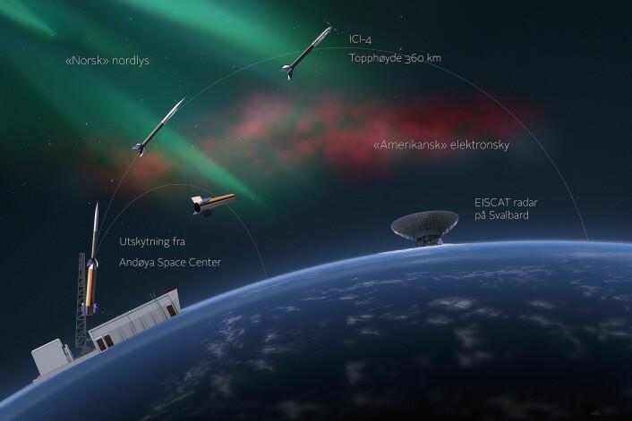 Målet med rakettoppskytingen var å foreta målinger idet elektronskyer kombineres med nordlys.  (Foto: (Illustrasjon: Trond Abrahamsen, Andøya Space Center))