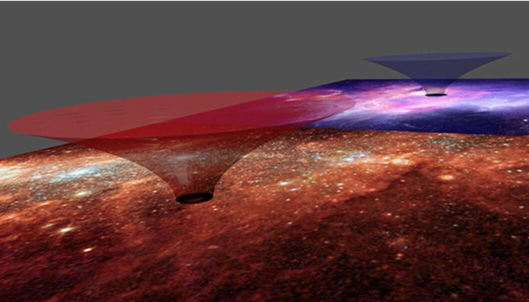 I midten av galaksen vår, Melkeveien, finnes det kanskje en såkalt romtidstunnel som kan ta oss til en andre tid og et annet sted i universet, argumenterer fysikere i ny artikkel. Se også video lenger ned artikkelen.  (Foto: Davide Salucci og Paolo Salucci)