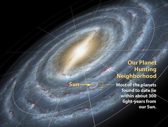 Dette viser rekkevidden til Kepler-teleskopet, og området hvor det er mulig å finne planeter. (Foto: NASA/JPL)