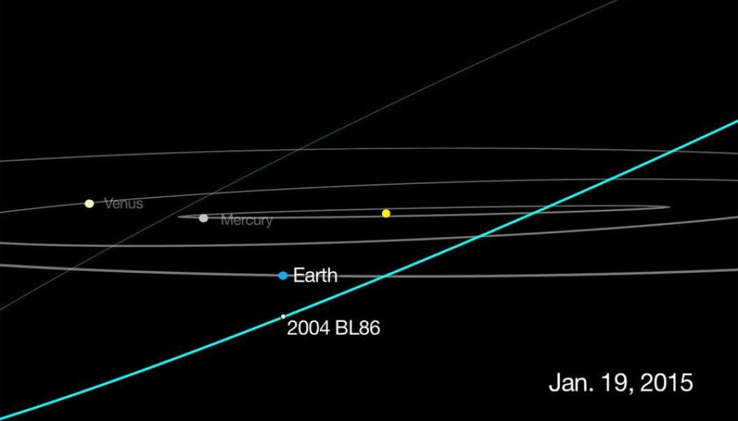 Asteroiden  2004 BL86 vil kunne ses fra den nordlige halvkule den 26. januar 2015, vel og merke for den som har stjernekikkert eller en kraftig kikkert.   (Illustrasjon: NASA/JPL Caltech)