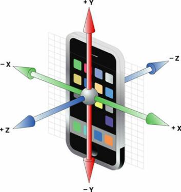 Teknologien er den samme som finnes i nye smarttelefoner. (Foto: (Illustrasjon: prosjektet))