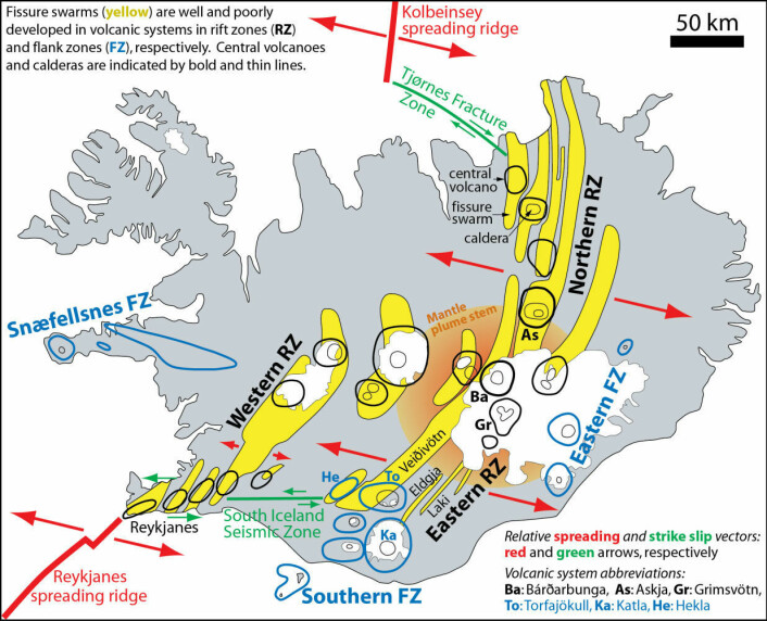 Fig. 1. Volcanic systems, rift zones and relative plate motions in Iceland. Note that the Bárðarbunga central volcano is located close to the vertical axis of the Iceland plume stem.  The volcanic system information is based mainly on Jóhannesson and Sæmundsson (1998) and Þórðarson and Höskuldsson (2008).