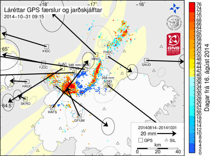 Fig. 5. Seismicity and crustal movements. See also the day-to-day evolution at http://en.vedur.is/earthquakes-and-volcanism/articles/nr/2949. The maps were produced by the Icelandic Meteorological Office (Veðurstofa Íslands).
