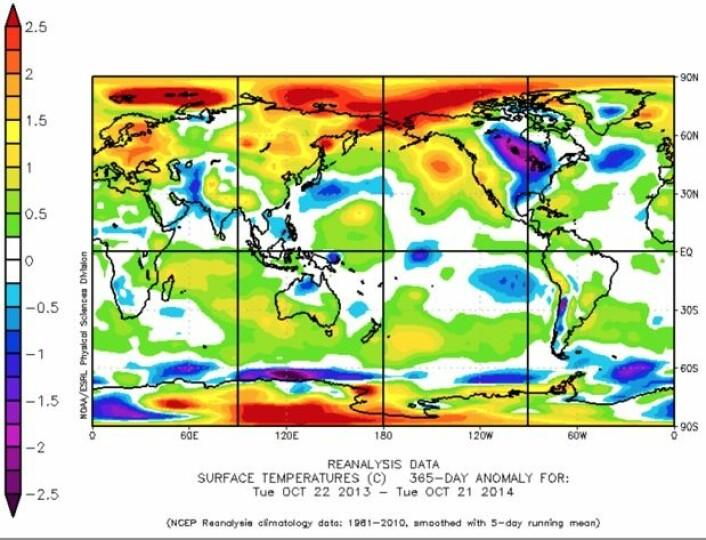 Temperatur (avvik fra normalen) for 365 døgn t.o.m. 21. oktober 2014, beregnet med NOAAs løpende globale reanalyse. (BIlde: NOAA)