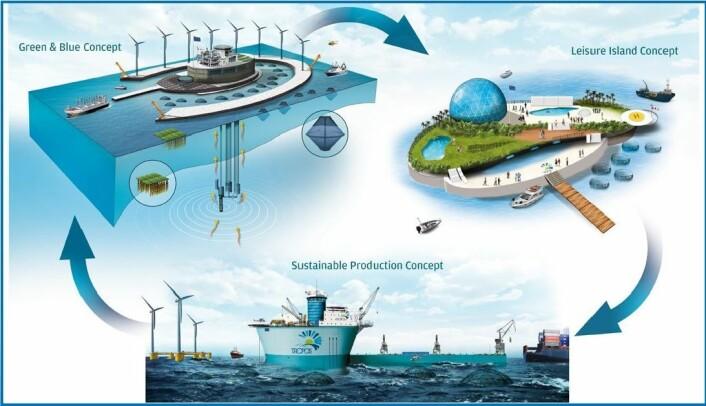EUs Tropos-prosjekt går ut på å designe flytende øyer eller plattformer som skal kombinere industri, fritidsaktiviteter og fornybar energi.  (Foto: TROPOS, EU)