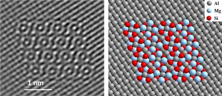 Figuren viser to bilder av et tverrsnitt av et presipitat. Til venstre er et mikroskopibilde. (Illustrasjon: TEM Gemini Centre ved NTNU). Til høyre er en grafisk fremstilling av presipitat-modellen Ninive har brukt.