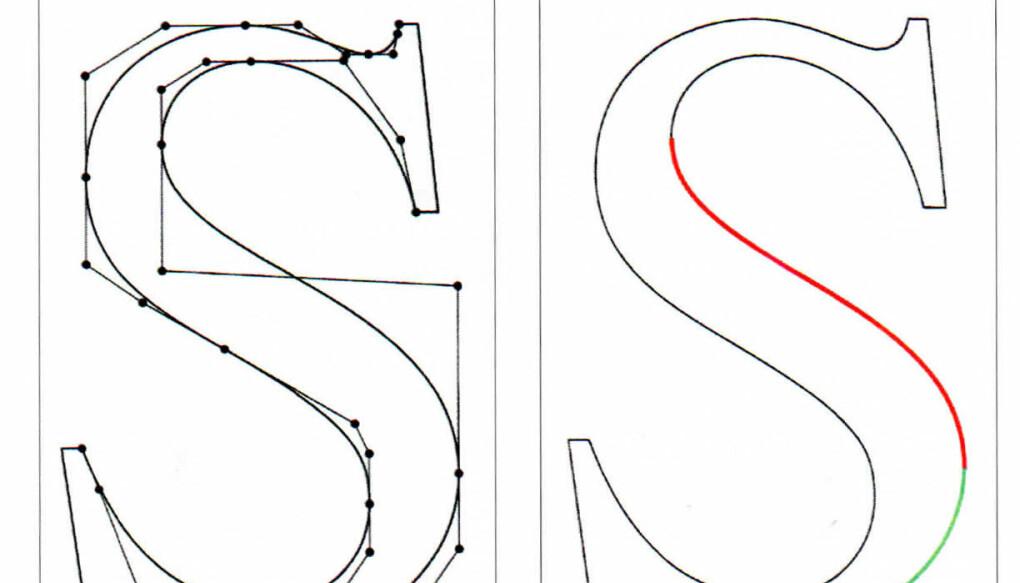 Med spline-programvare ble det plutselig mulig å tegne bokstaver som hadde glatte og fine omriss: Det fremskrittet skjedde på 1980-tallet. (Illustrasjon: UiO)