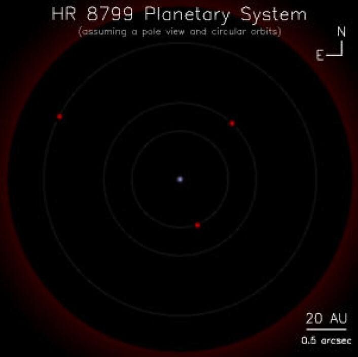 Skjematisk presentasjon av planetsystemet HR 8799. En ring av støv har også blitt lagt til. (Illustrasjon:National Research Council Canada)