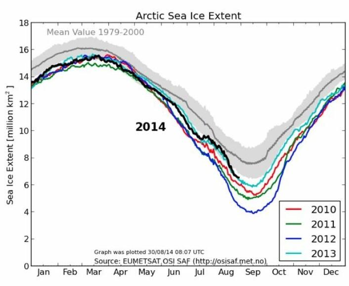 Sjøisens utbredelse i Arktis.  (Foto: EUMETSAT)