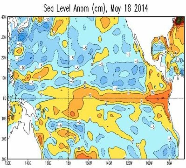 Havnivå-avviket i Stillehavet midlet i dagene rundt 18. mai. Fortsatt meget symmetrisk om ekvator i øst, mens den fine symmetrien nå har brutt sammen midt i Stillehavet. (Foto: (NOAA))