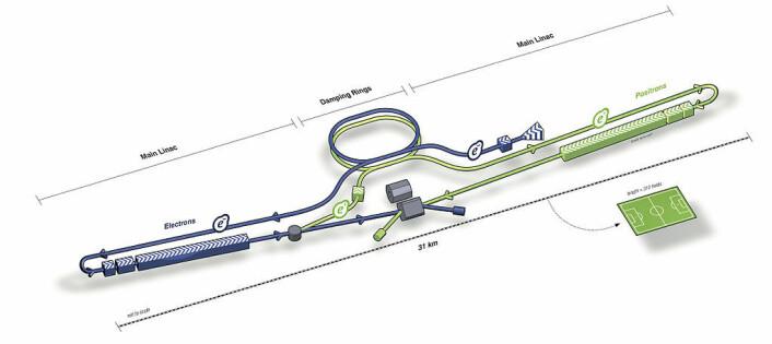 Plantegninger for International Linear Accelerator. (Foto: (Bilde: ILC Comms/Creative Commons))