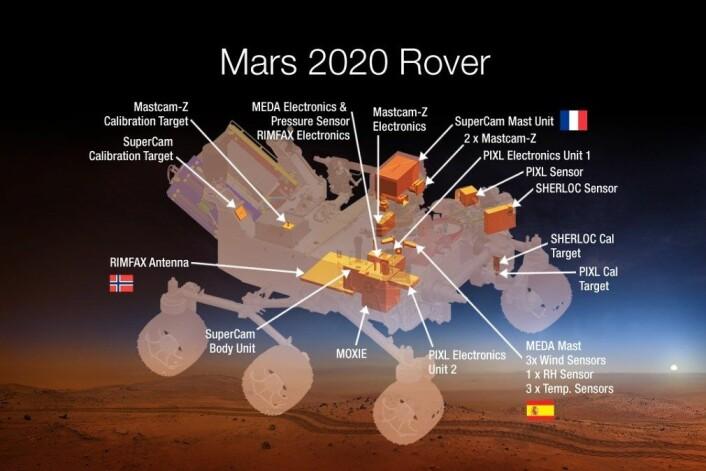 Den nye roveren vil tilsynelatende være veldig lik Curiosity, men instrumentene er langt mer avanserte. (Foto: NASA)