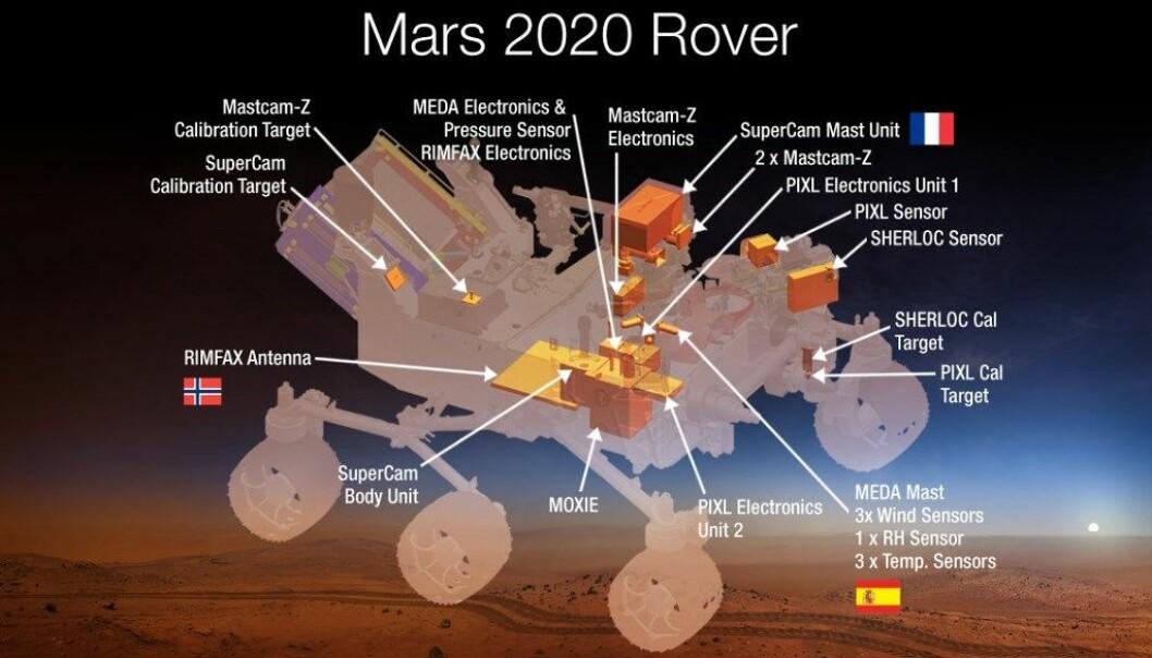 Den nye roveren vil tilsynelatende være veldig lik Curiosity, men instrumentene er langt mer avanserte. NASA