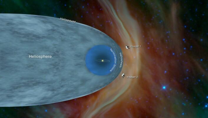 Denne illustrasjonen viser de to romfartøyene som er ute av bobla og fortsetter inn i det interstellare rommet. (NASA/JPL-Caltech).