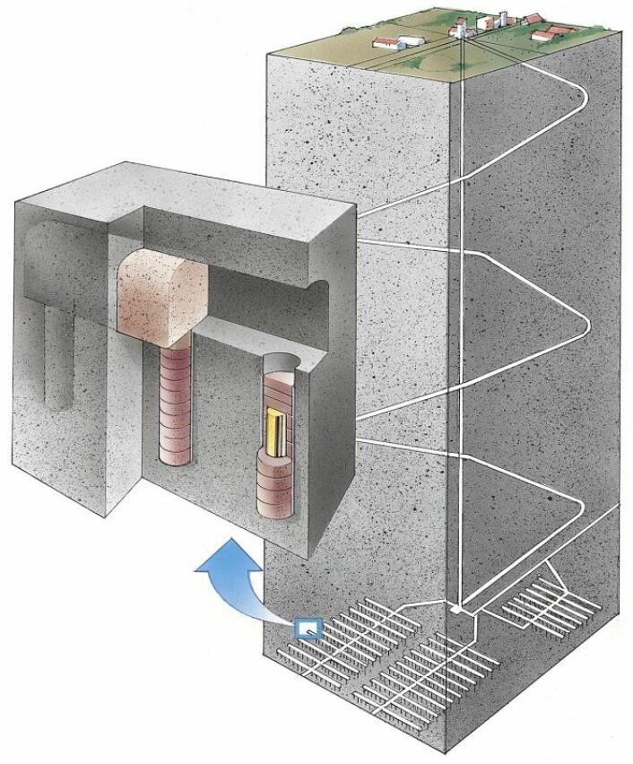 Planskisse, svensk lager for kjernefysisk avfall.(Kilde: SKB. Illustratør: Jan M Rojmar - Grafiska Illustrationer)